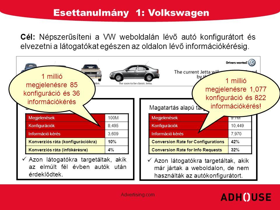 Cél: Népszerűsíteni a VW weboldalán lévő autó konfigurátort és elvezetni a látogatókat egészen az oldalon lévő információkérésig. Esettanulmány 1: Vol