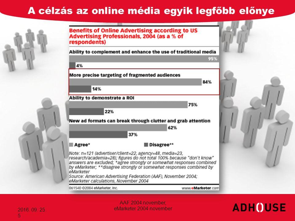 2016. 09. 25. 5 A célzás az online média egyik legfőbb előnye AAF 2004 november, eMarketer 2004 november