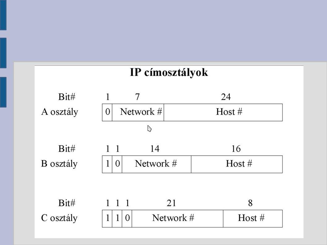 Hálózati maszk Egy olyan 32 bites maszk, mely 1-es bit értékeket tartalmaz a hálózat és alhálózat azonosításában résztvevő bithelyeken és 0-ás bit értékeket tartalmaz a csomópont azonosítására szolgáló bithelyeken.