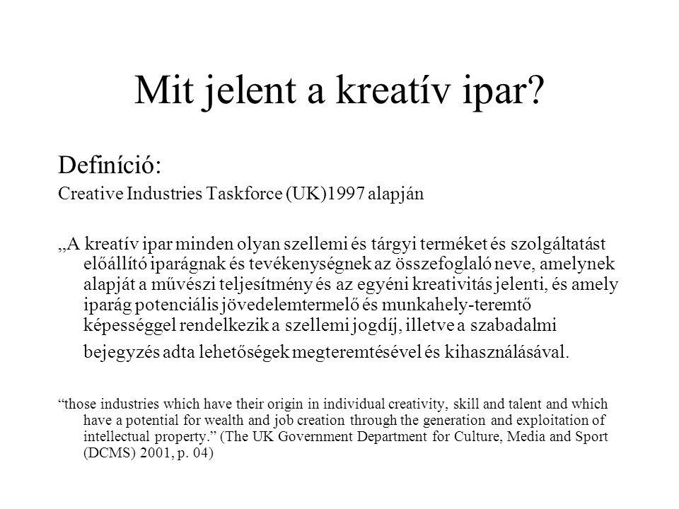 """Mit jelent a kreatív ipar? Definíció: Creative Industries Taskforce (UK)1997 alapján """"A kreatív ipar minden olyan szellemi és tárgyi terméket és szolg"""