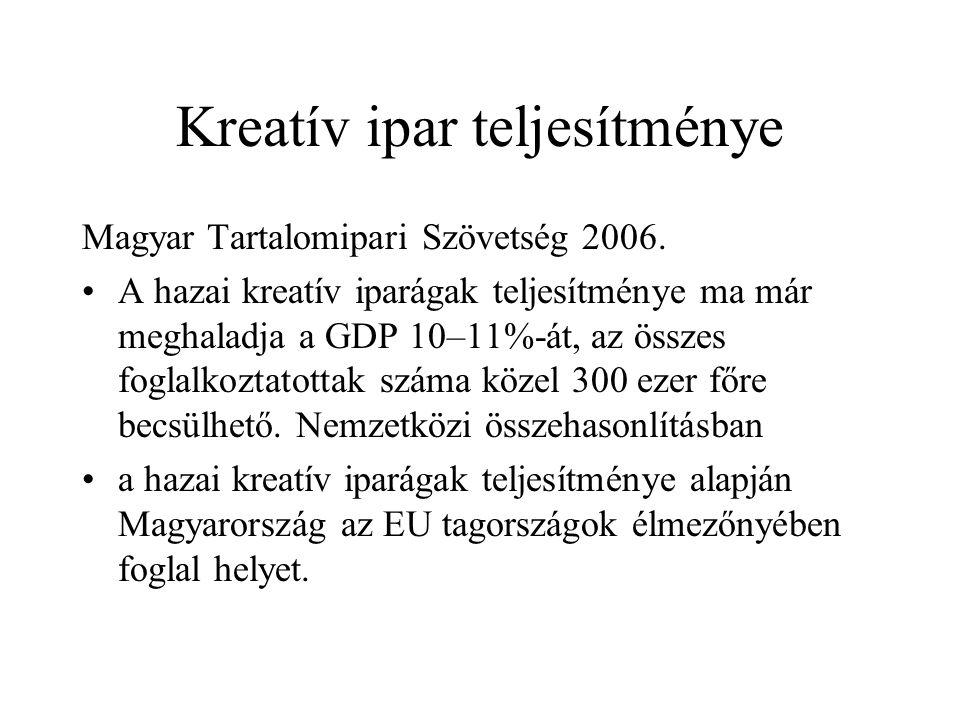Kreatív ipar teljesítménye Magyar Tartalomipari Szövetség 2006. A hazai kreatív iparágak teljesítménye ma már meghaladja a GDP 10–11%-át, az összes fo