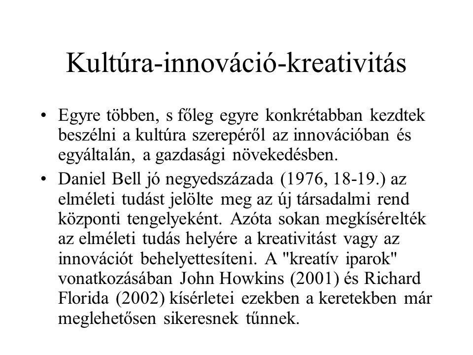 Kultúra-innováció-kreativitás Egyre többen, s főleg egyre konkrétabban kezdtek beszélni a kultúra szerepéről az innovációban és egyáltalán, a gazdasági növekedésben.