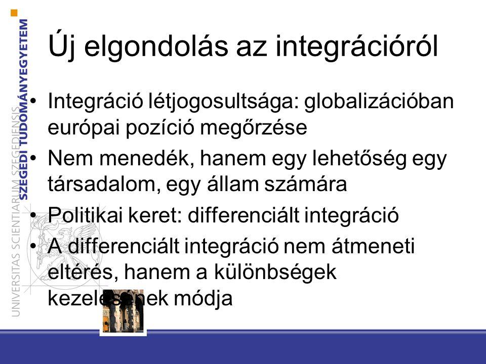Új elgondolás az integrációról Integráció létjogosultsága: globalizációban európai pozíció megőrzése Nem menedék, hanem egy lehetőség egy társadalom, egy állam számára Politikai keret: differenciált integráció A differenciált integráció nem átmeneti eltérés, hanem a különbségek kezelésének módja