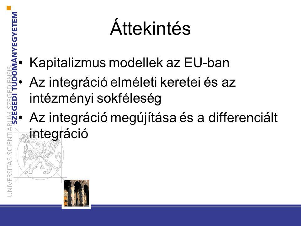 Áttekintés Kapitalizmus modellek az EU-ban Az integráció elméleti keretei és az intézményi sokféleség Az integráció megújítása és a differenciált inte