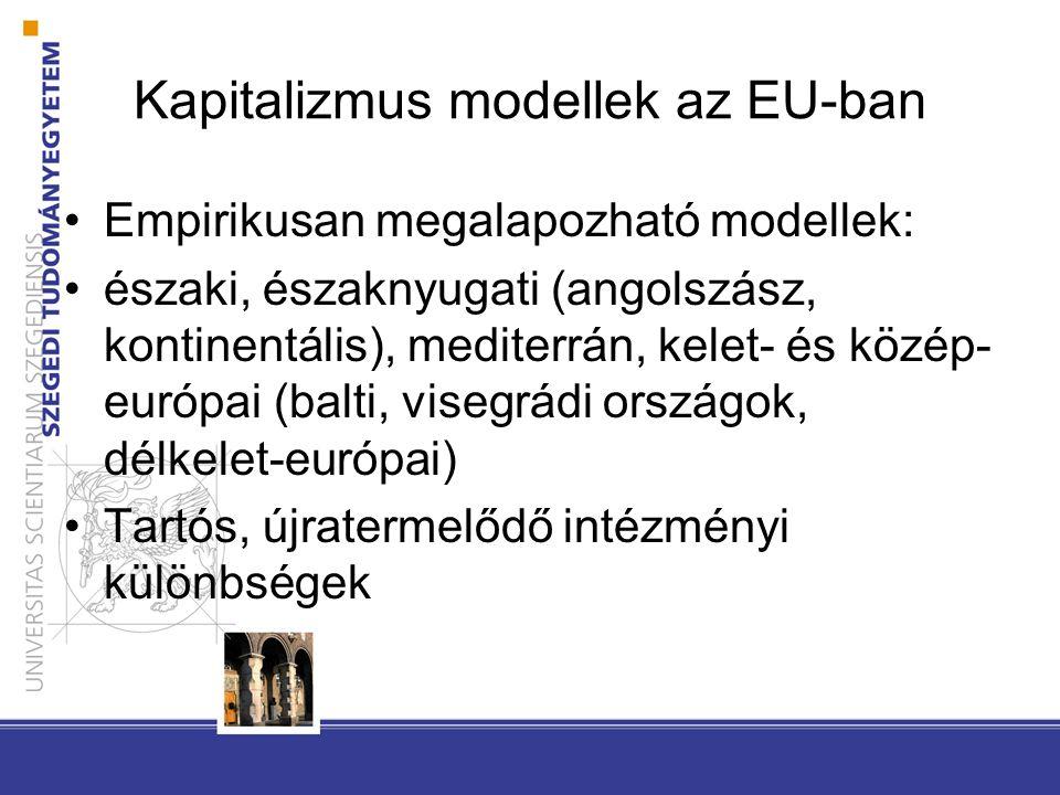 Kapitalizmus modellek az EU-ban Empirikusan megalapozható modellek: északi, északnyugati (angolszász, kontinentális), mediterrán, kelet- és közép- európai (balti, visegrádi országok, délkelet-európai) Tartós, újratermelődő intézményi különbségek