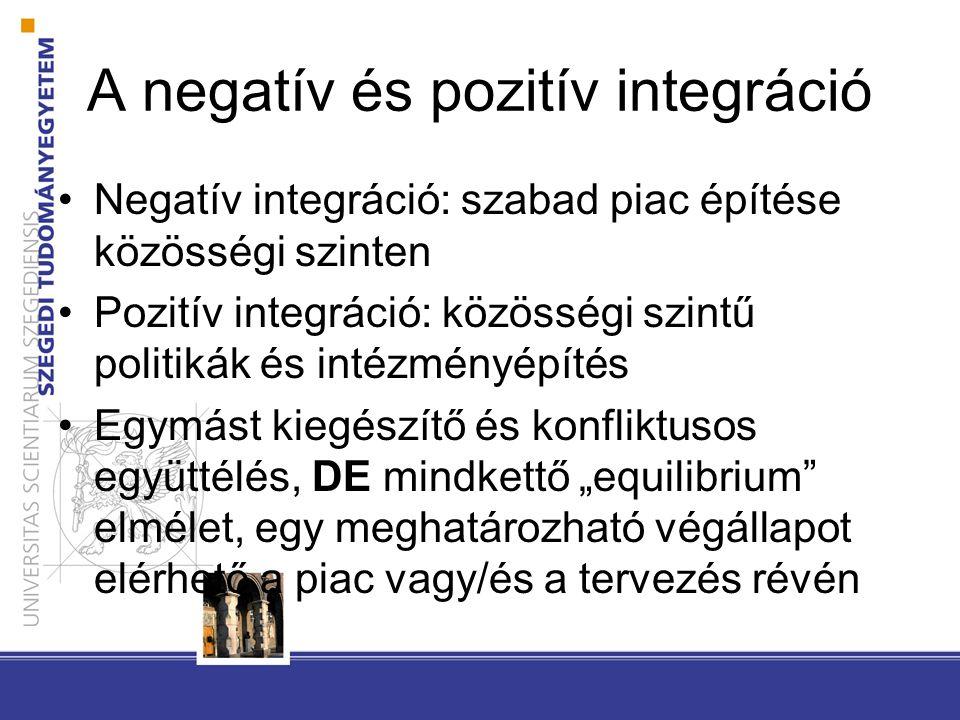 """A negatív és pozitív integráció Negatív integráció: szabad piac építése közösségi szinten Pozitív integráció: közösségi szintű politikák és intézményépítés Egymást kiegészítő és konfliktusos együttélés, DE mindkettő """"equilibrium elmélet, egy meghatározható végállapot elérhető a piac vagy/és a tervezés révén"""