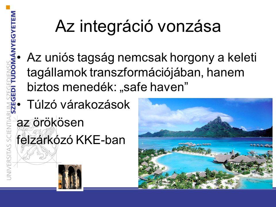 """Az integráció vonzása Az uniós tagság nemcsak horgony a keleti tagállamok transzformációjában, hanem biztos menedék: """"safe haven Túlzó várakozások az örökösen felzárkózó KKE-ban"""