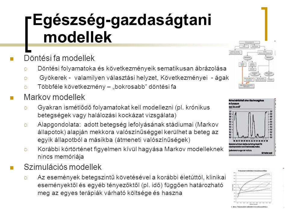"""Egészség-gazdaságtani modellek Döntési fa modellek  Döntési folyamatoka és következményeik sematikusan ábrázolása  Gyökerek - valamilyen választási helyzet, Következményei - ágak  Többféle következmény – """"bokrosabb döntési fa Markov modellek  Gyakran ismétlődő folyamatokat kell modellezni (pl."""