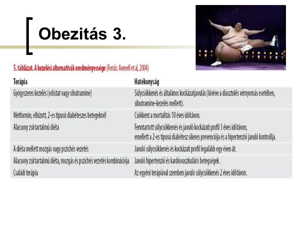 Obezitás 3.