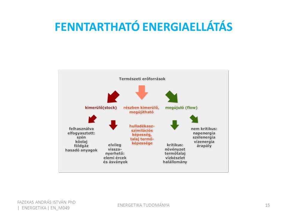FENNTARTHATÓ ENERGIAELLÁTÁS FAZEKAS ANDRÁS ISTVÁN PhD | ENERGETIKA | EN_M049 ENERGETIKA TUDOMÁNYA15