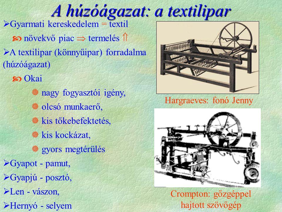  Találmányok  A pamut és posztóipar fonálhiánnyal küszködik, fokozatos fejlesztés  John Kay: 1733 - repülő vetélő gyorsabbá válik a fonás  James Hargraeves: 1764 - fonó Jenny 8 orsós rokka - egyszerre 8 szál fonása  Richard Arkwright: 1770 100 orsó, nehezen mozgatható, vízzel hajtja meg a gépet  Samuel Crompton: 1779 gőzgéppel hajtott szövőgép  Cartwright: 1785 szövőgép kifejlesztése