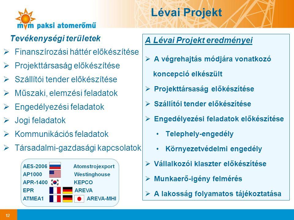 12 A Lévai Projekt eredményei  A végrehajtás módjára vonatkozó koncepció elkészült  Projekttársaság előkészítése  Szállítói tender előkészítése  Engedélyezési feladatok előkészítése Telephely-engedély Környezetvédelmi engedély  Vállalkozói klaszter előkészítése  Munkaerő-igény felmérés  A lakosság folyamatos tájékoztatása Tevékenységi területek  Finanszírozási háttér előkészítése  Projekttársaság előkészítése  Szállítói tender előkészítése  Műszaki, elemzési feladatok  Engedélyezési feladatok  Jogi feladatok  Kommunikációs feladatok  Társadalmi-gazdasági kapcsolatok Lévai Projekt