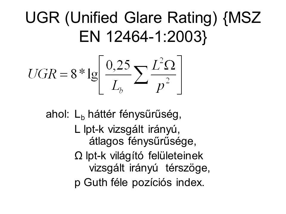 UGR (Unified Glare Rating) {MSZ EN 12464-1:2003} ahol:L b háttér fénysűrűség, L lpt-k vizsgált irányú, átlagos fénysűrűsége, Ω lpt-k világító felülete