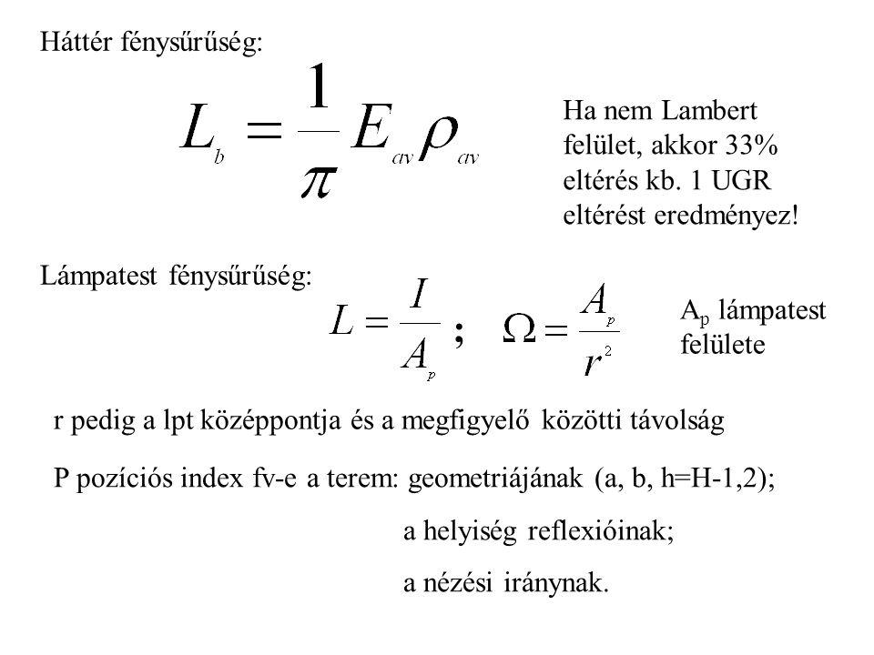 P pozíciós index fv-e a terem: geometriájának (a, b, h=H-1,2); a helyiség reflexióinak; a nézési iránynak. Ha nem Lambert felület, akkor 33% eltérés k