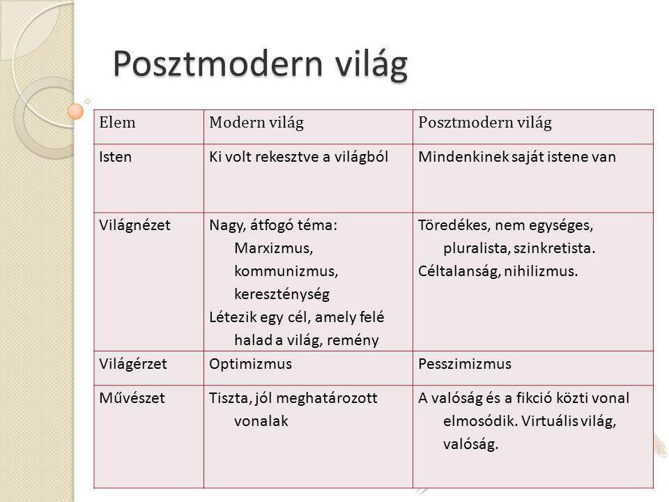 Posztmodern világ ElemModern világPosztmodern világ ÉletformaJól elhatárolt régiók A világ globális falu lett.