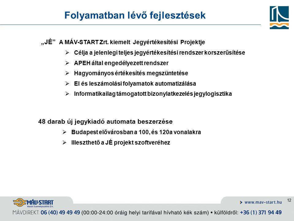 """12 Folyamatban lévő fejlesztések """"JÉ A MÁV-START Zrt."""