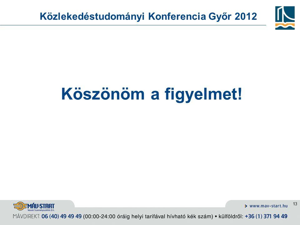 13 Köszönöm a figyelmet! Közlekedéstudományi Konferencia Győr 2012