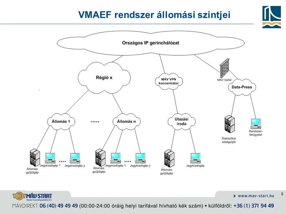 7 JKA, Jegykiadó automata  14 db Budapest elővárosban  2001-es beszerzés 12 db (Protokon Kft.)  2010-ben további 2 db (Höft&Wessel)  Készpénzes és bankkártyás fizetésre alkalmas
