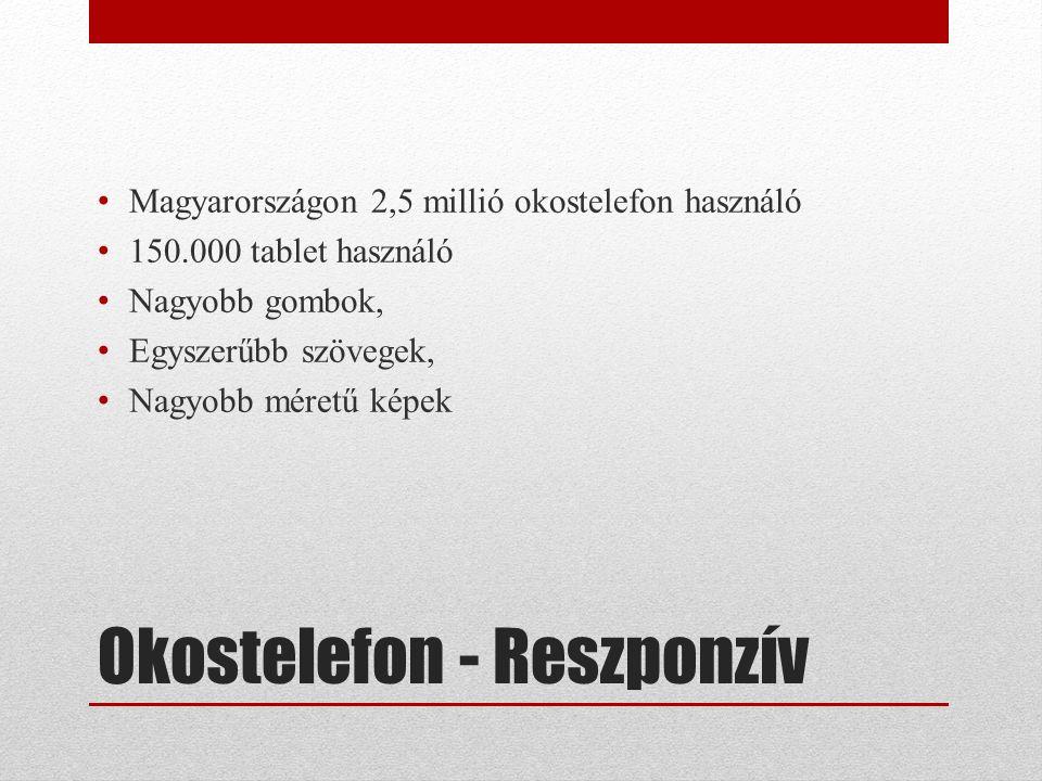 Okostelefon - Reszponzív Magyarországon 2,5 millió okostelefon használó 150.000 tablet használó Nagyobb gombok, Egyszerűbb szövegek, Nagyobb méretű ké