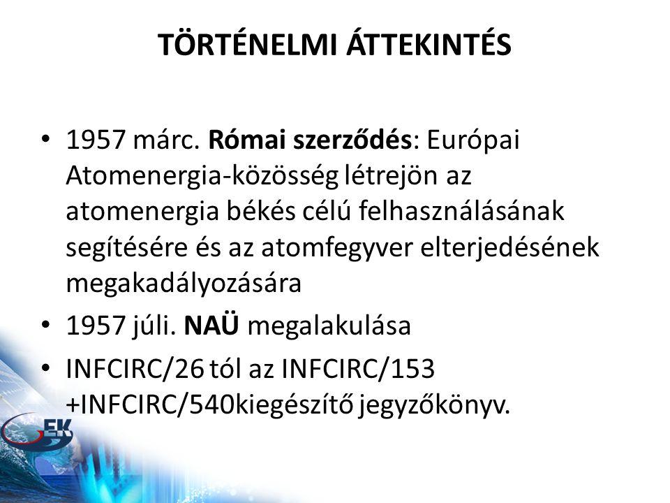 TÖRTÉNELMI ÁTTEKINTÉS 1957 márc. Római szerződés: Európai Atomenergia-közösség létrejön az atomenergia békés célú felhasználásának segítésére és az at