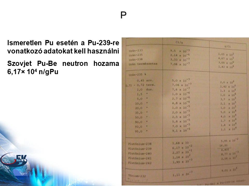 P Ismeretlen Pu esetén a Pu-239-re vonatkozó adatokat kell használni Szovjet Pu-Be neutron hozama 6,17× 10 4 n/gPu