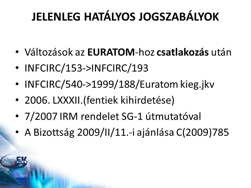 JELENLEG HATÁLYOS JOGSZABÁLYOK Változások az EURATOM-hoz csatlakozás után INFCIRC/153->INFCIRC/193 INFCIRC/540->1999/188/Euratom kieg.jkv 2006.