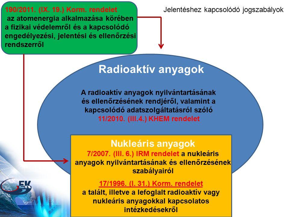 Radioaktív anyagok Nukleáris anyagok 7/2007. (III. 6.) IRM rendelet a nukleáris anyagok nyilvántartásának és ellenőrzésének szabályairól A radioaktív
