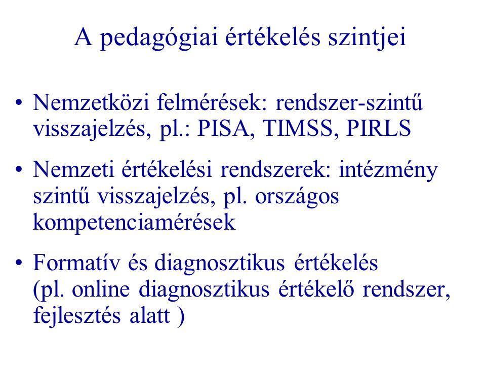 A pedagógiai értékelés szintjei Nemzetközi felmérések: rendszer-szintű visszajelzés, pl.: PISA, TIMSS, PIRLS Nemzeti értékelési rendszerek: intézmény szintű visszajelzés, pl.