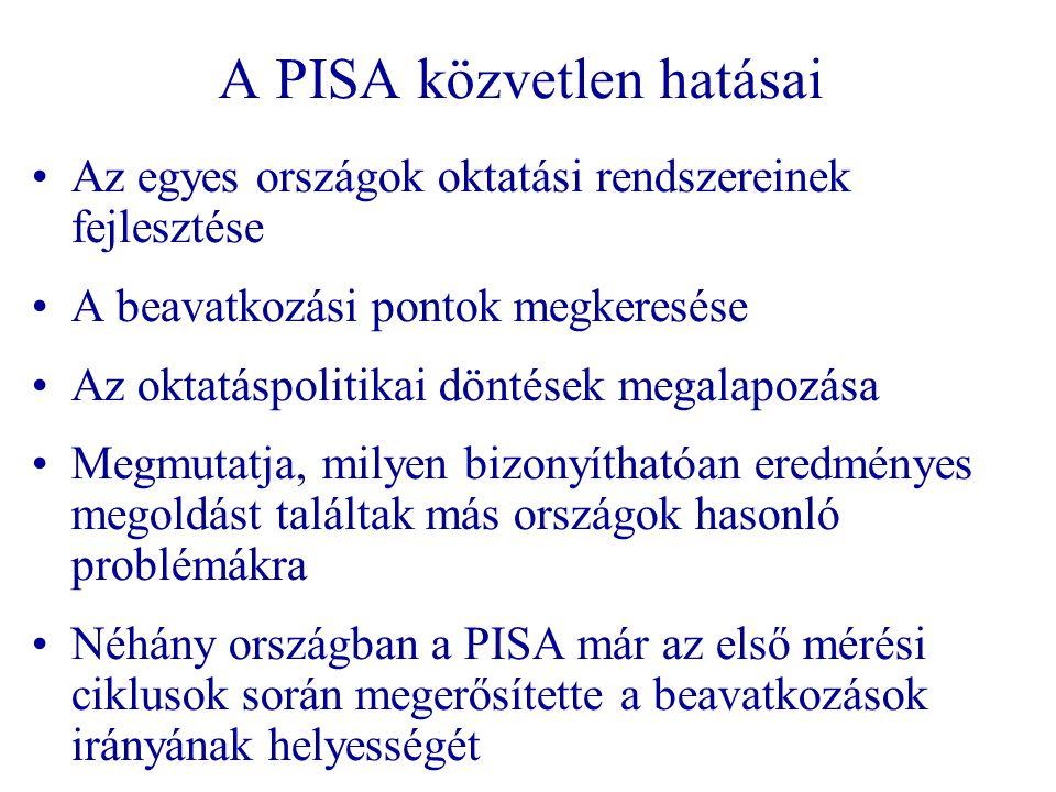 A PISA közvetlen hatásai Az egyes országok oktatási rendszereinek fejlesztése A beavatkozási pontok megkeresése Az oktatáspolitikai döntések megalapozása Megmutatja, milyen bizonyíthatóan eredményes megoldást találtak más országok hasonló problémákra Néhány országban a PISA már az első mérési ciklusok során megerősítette a beavatkozások irányának helyességét
