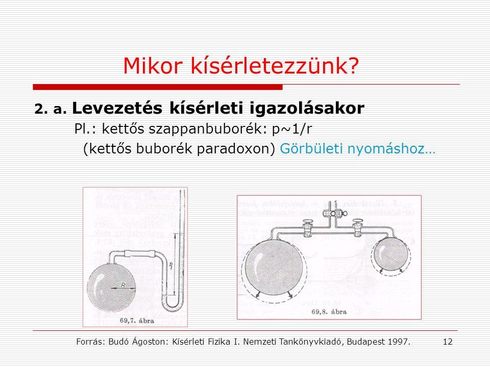 12 Mikor kísérletezzünk? 2. a. Levezetés kísérleti igazolásakor Pl.: kettős szappanbuborék: p~1/r (kettős buborék paradoxon) Görbületi nyomáshoz… Forr