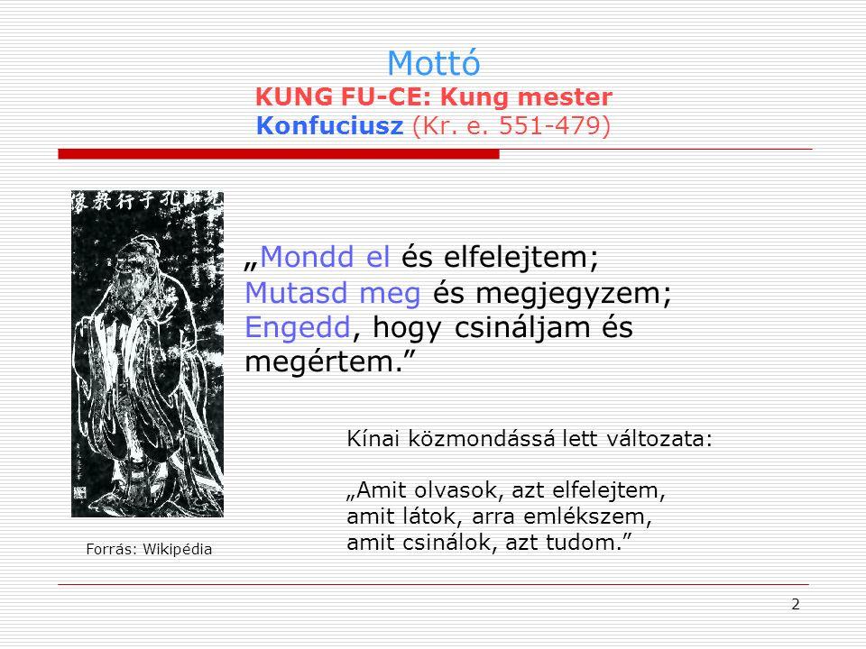 Mottó KUNG FU-CE: Kung mester Konfuciusz (Kr. e.
