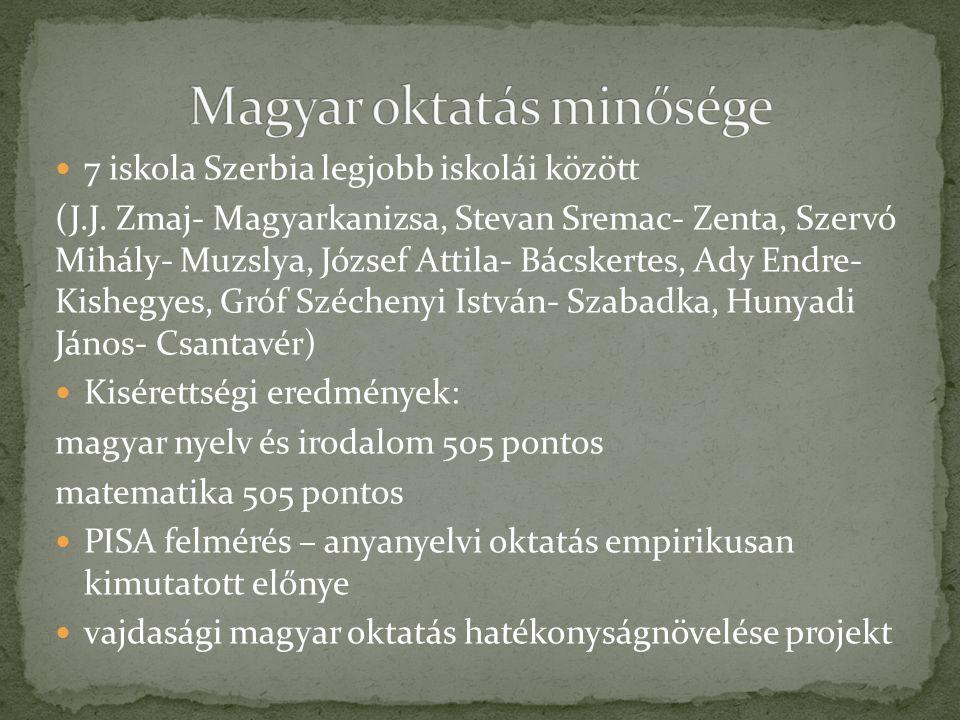 7 iskola Szerbia legjobb iskolái között (J.J.