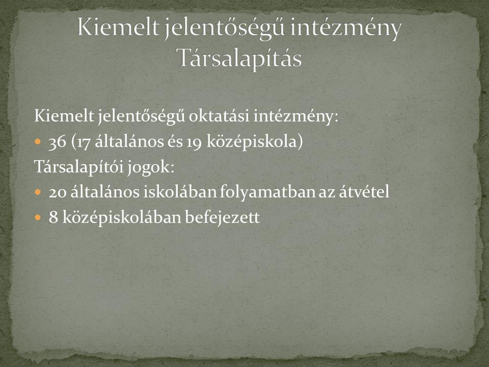 77 általános iskola (normál és speciális tagozatok) 5 speciális, fejlesztő iskola 2011/12-ben összesen 16125 diák a magyar oktatásban Folyamatos diákszámcsökkenés