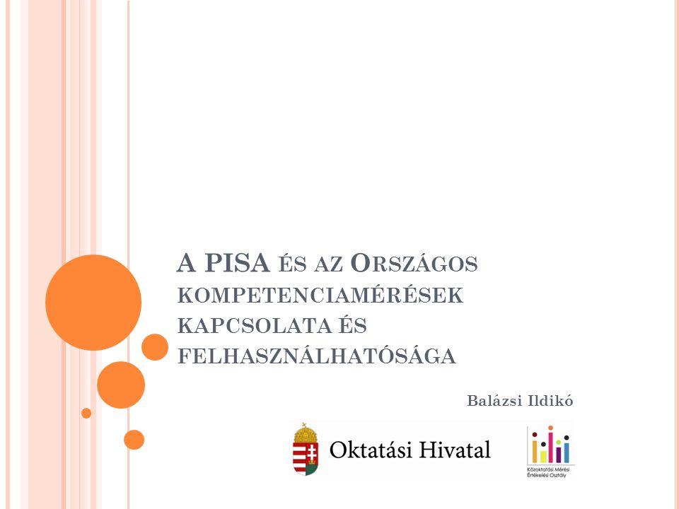 """A PISA ÉS AZ OKM KAPCSOLATA Az OKM a """"magyar PISA Igény a kompetenciamérések elindítására: 90-es évek vége Tartalom: hasonló, alkalmazásképes tudáskép, a két tartalmi keret rokon Monitor mérések Nemzetközi mérések Külső szakmai kontroll igénye Paradigmaváltás a tudás definiálásában Kompetencia-alapú feladatok és a mérés módszertanának terjesztése az intézményekben A helyi és belső minőségértékelés ellátása adatokkal"""