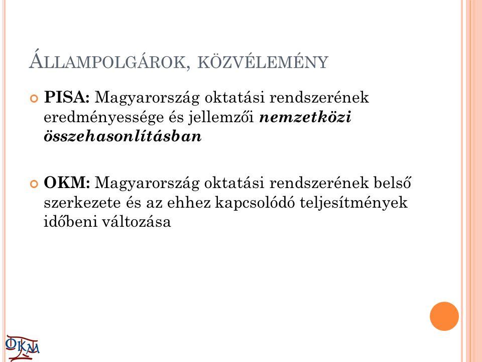 Á LLAMPOLGÁROK, KÖZVÉLEMÉNY PISA: Magyarország oktatási rendszerének eredményessége és jellemzői nemzetközi összehasonlításban OKM: Magyarország oktatási rendszerének belső szerkezete és az ehhez kapcsolódó teljesítmények időbeni változása