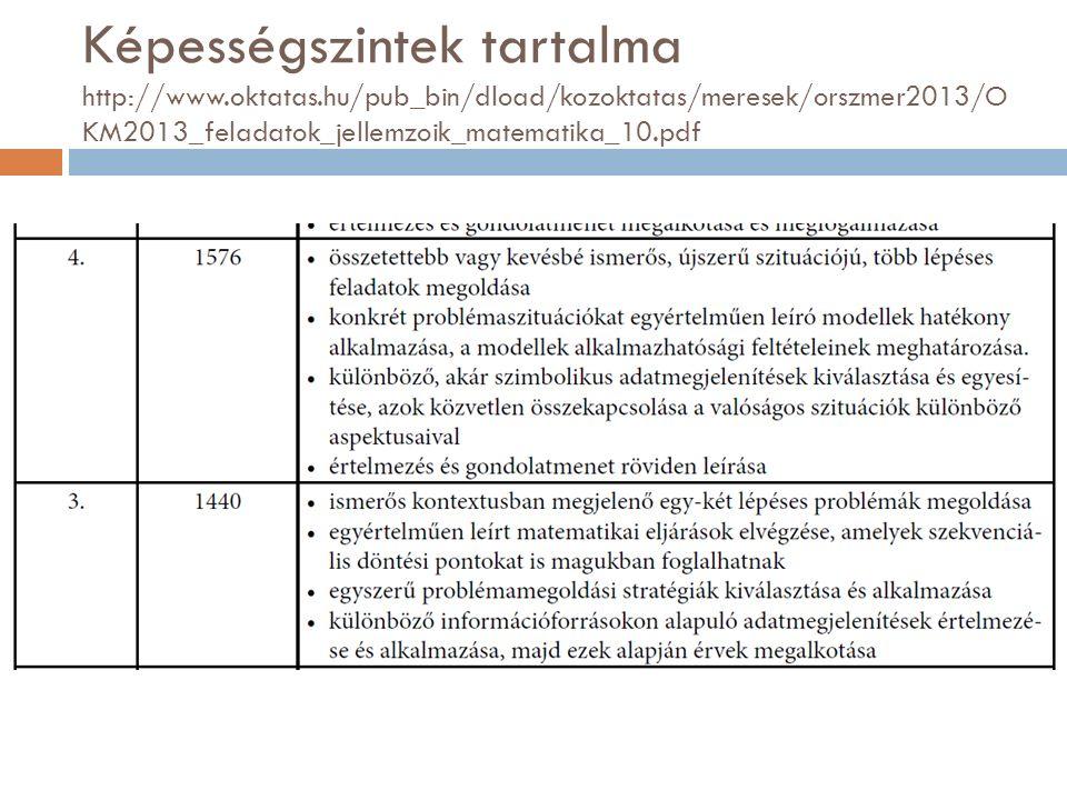 Képességszintek tartalma http://www.oktatas.hu/pub_bin/dload/kozoktatas/meresek/orszmer2013/O KM2013_feladatok_jellemzoik_matematika_10.pdf