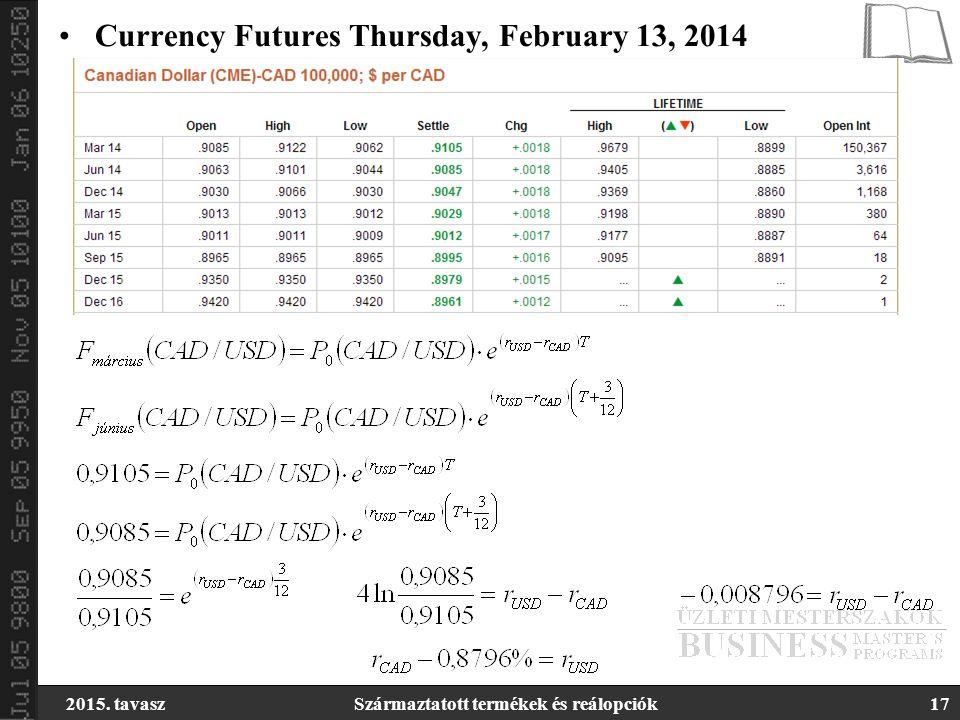 2015. tavaszSzármaztatott termékek és reálopciók17 Currency Futures Thursday, February 13, 2014