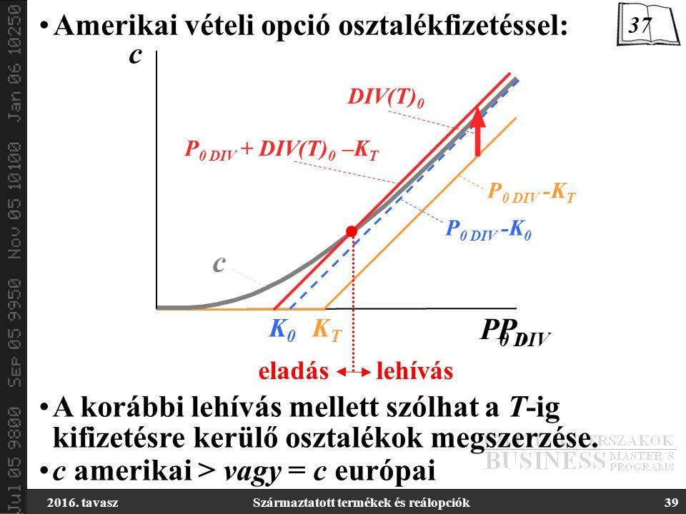 2016. tavaszSzármaztatott termékek és reálopciók39 P 0 DIV Amerikai vételi opció osztalékfizetéssel: P0P0 K0K0 c KTKT c P 0 DIV -K T P 0 DIV -K 0 P 0