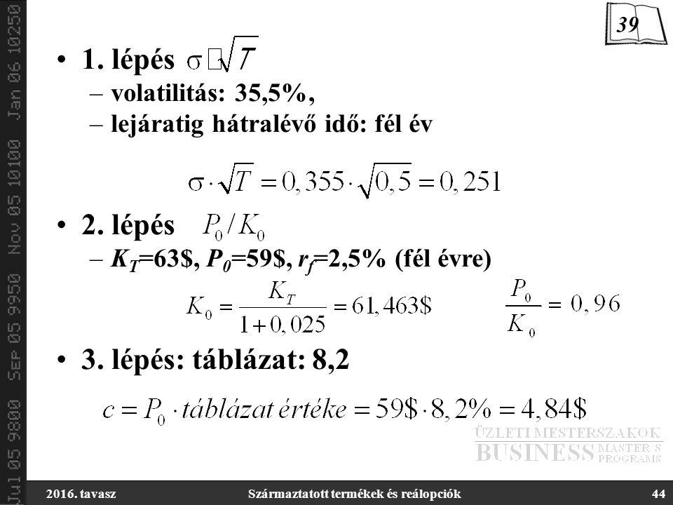 2016. tavaszSzármaztatott termékek és reálopciók44 1. lépés –volatilitás: 35,5%, –lejáratig hátralévő idő: fél év 2. lépés –K T =63$, P 0 =59$, r f =2