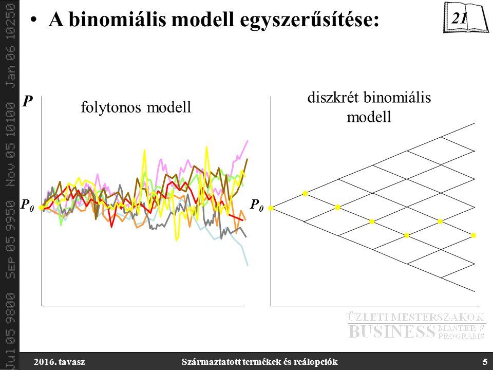 2016. tavaszSzármaztatott termékek és reálopciók5 A binomiális modell egyszerűsítése: t P P0P0 t P P0P0 folytonos modell diszkrét binomiális modell 21