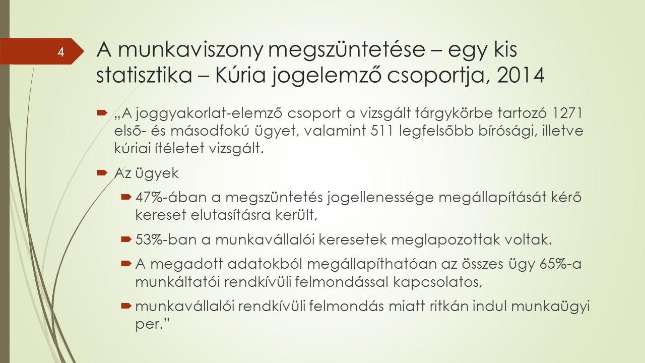 """A munkaviszony megszüntetése – egy kis statisztika – Kúria jogelemző csoportja, 2014  """"A joggyakorlat-elemző csoport a vizsgált tárgykörbe tartozó 12"""