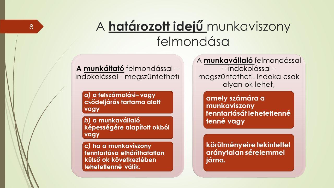 Ajánlott irodalom  http://www.kuria- birosag.hu/sites/default/files/joggyak/a_felmondasok_es_azonnali_hatalyu_ felmondasok_gyakorlata_-_osszefoglalo_jelentes.pdf http://www.kuria- birosag.hu/sites/default/files/joggyak/a_felmondasok_es_azonnali_hatalyu_ felmondasok_gyakorlata_-_osszefoglalo_jelentes.pdf  http://www.lb.hu/hu/kollvel/32014iii31-kmk-velemeny-munkaviszony- munkaltato-altali-jogellenes-megszuntetese http://www.lb.hu/hu/kollvel/32014iii31-kmk-velemeny-munkaviszony- munkaltato-altali-jogellenes-megszuntetese 29