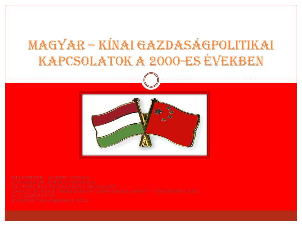"""KÉSZÍTETTE: GYÖRFI ISTVÁN A ZSIGMOND KIRÁLY FŐISKOLA III. ÉVES BSC POLITOLÓGUS HALLGATÓ """"OROSZ ÉS KÍNAI BEFEKTETŐK MAGYARORSZÁGON"""" KONFERENCIÁRA 2012."""