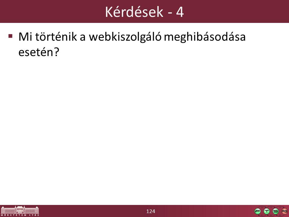 124 Kérdések - 4  Mi történik a webkiszolgáló meghibásodása esetén