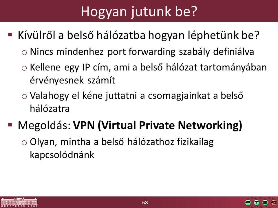 68 Hogyan jutunk be.  Kívülről a belső hálózatba hogyan léphetünk be.
