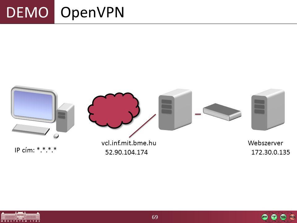 69 DEMO OpenVPN vcl.inf.mit.bme.hu 52.90.104.174 IP cím: *.*.*.* Webszerver 172.30.0.135