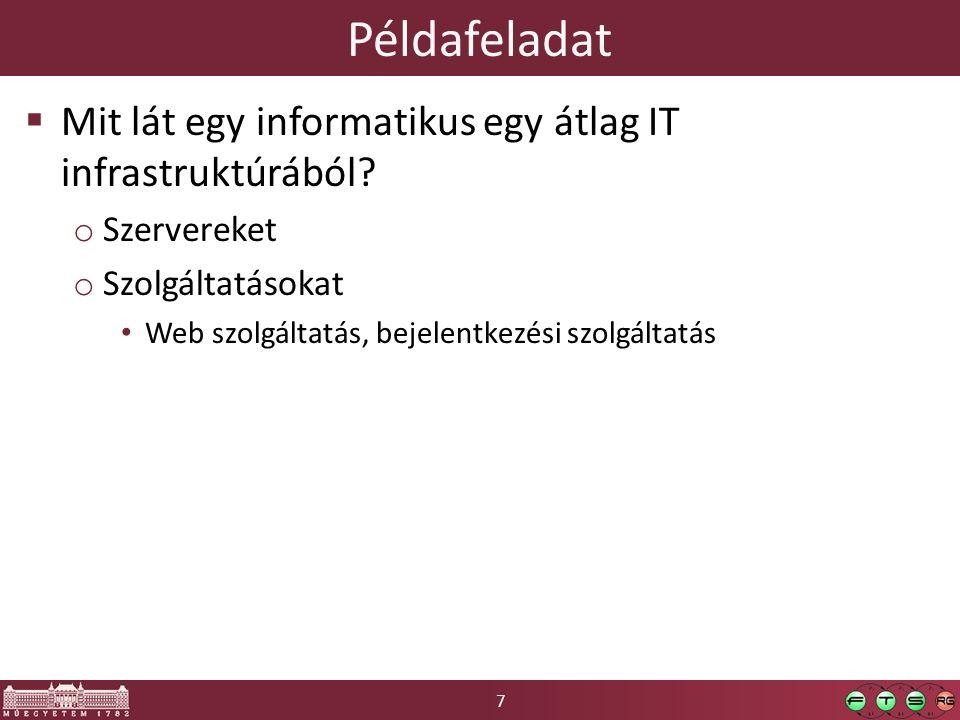 58 Példarendszer Kliens Web böngésző IP cím: 52.90.104.174 IP cím: *.*.*.* *.vcl.local IP cím: 172.30.0.125 IP cím: 172.30.0.135 Egy gépnek több hálózati interfésze, több IP címe, több neve is lehet.