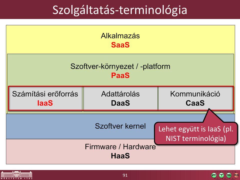 91 Szolgáltatás-terminológia Lehet együtt is IaaS (pl. NIST terminológia)