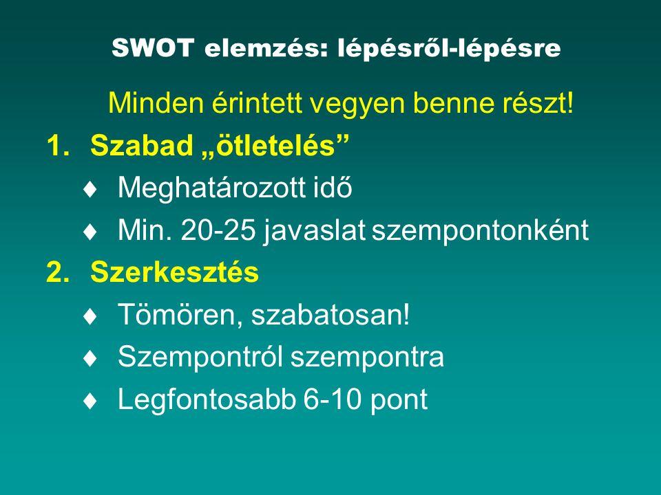"""SWOT elemzés: lépésről-lépésre Minden érintett vegyen benne részt! 1.Szabad """"ötletelés""""  Meghatározott idő  Min. 20-25 javaslat szempontonként 2.Sze"""