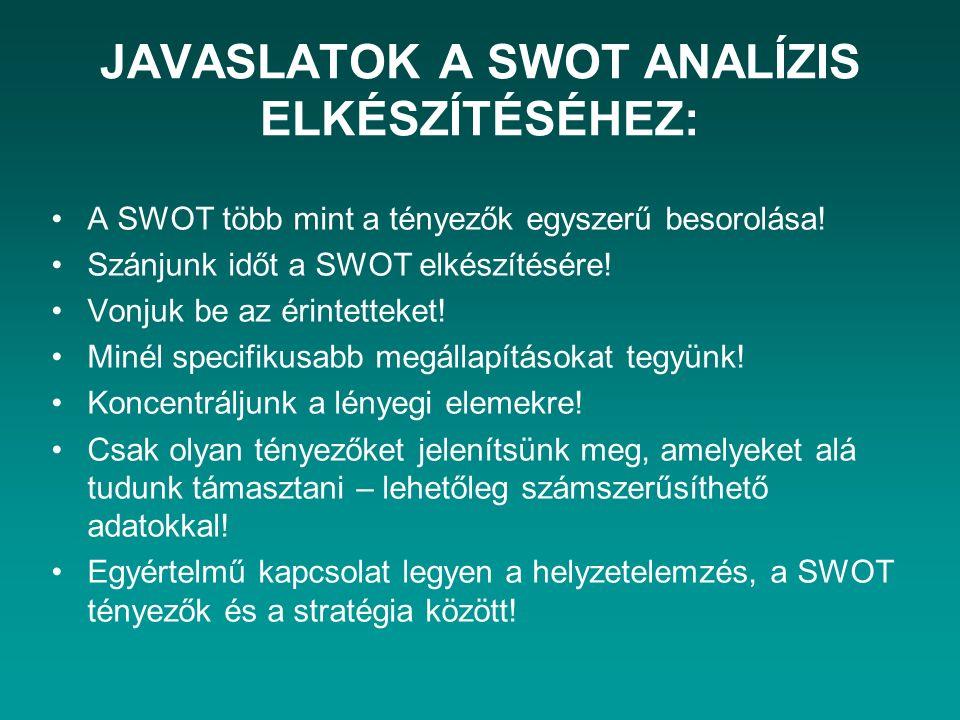JAVASLATOK A SWOT ANALÍZIS ELKÉSZÍTÉSÉHEZ: A SWOT több mint a tényezők egyszerű besorolása! Szánjunk időt a SWOT elkészítésére! Vonjuk be az érintette